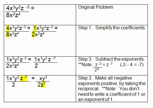Simplifying Exponential Expressions Worksheet Luxury Simplifying Exponents Worksheet
