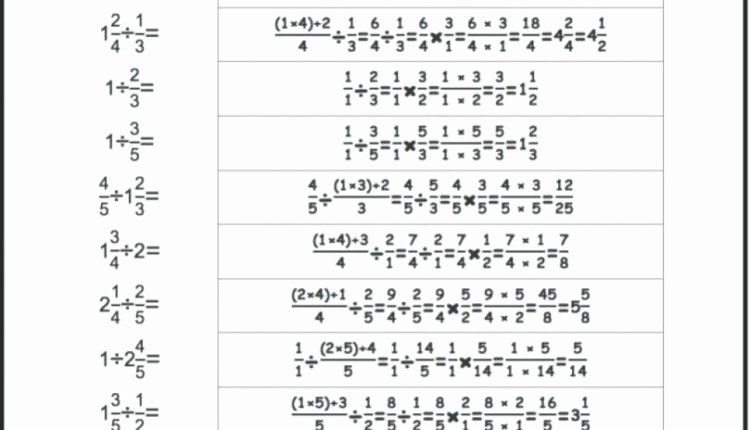 Simplifying Radicals Worksheet 1 Answers Fresh Our Review Of Radicals with Fractions Math Full Size
