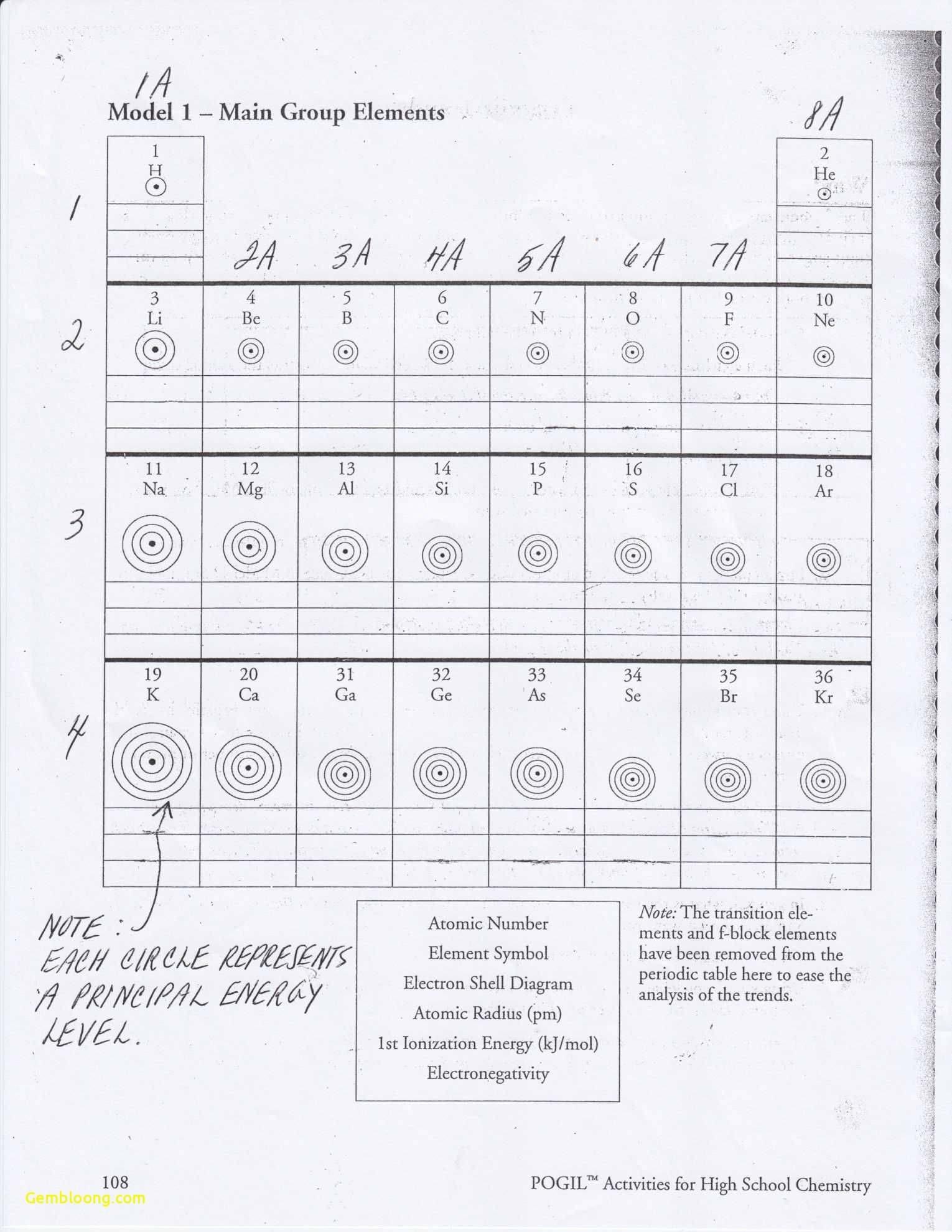 Simplifying Radicals Worksheet Answer Key Awesome Radicals Worksheet with Answers Cramerforcongress