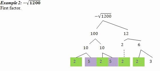 Simplifying Radicals Worksheet Answer Key Fresh Simplifying Radicals Worksheet Pdf and Answer Key 25
