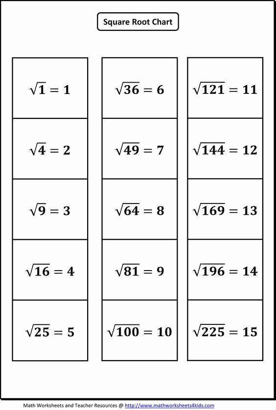 Simplifying Square Roots Worksheet Inspirational Simplifying Square Roots Worksheet