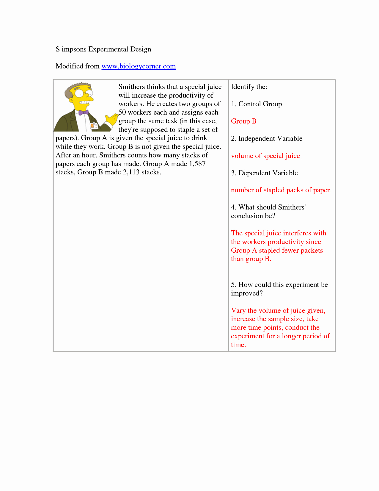Simpsons Variables Worksheet Answers Best Of 6 Best Of Experimental Design Sample Experimental