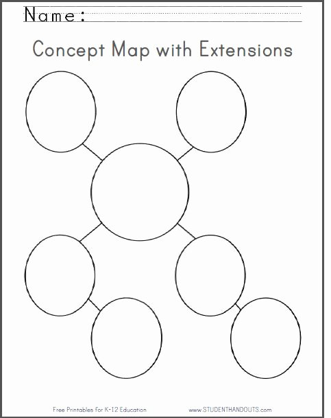 Skills Worksheet Concept Mapping Elegant Concept Map with Extensions Worksheet is Free to Print