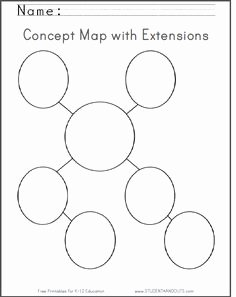 Skills Worksheet Concept Mapping Fresh 1000 Images About Graphic organizers On Pinterest