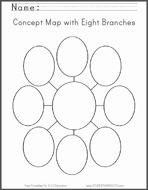 Skills Worksheet Concept Mapping Inspirational Concept Map with Eight Branches