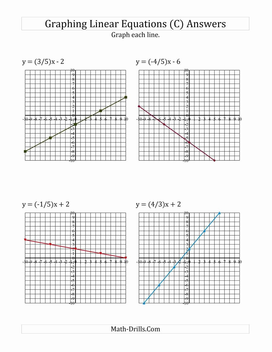 Slope From A Graph Worksheet Beautiful Graph A Linear Equation In Slope Intercept form C