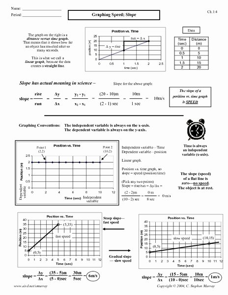 Slope From A Graph Worksheet Best Of Graphing Speed Slope Worksheet for 9th 12th Grade