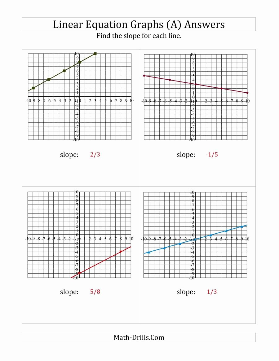 Slope From A Graph Worksheet Fresh Finding Slope From A Linear Equation Graph I