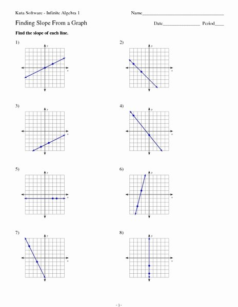 Slope From A Graph Worksheet Fresh Finding the Slope Of A Line From A Graph Worksheet for 7th