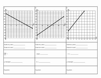 Slope From A Graph Worksheet Inspirational Practice Worksheet Slope Intercept form From A Graph with