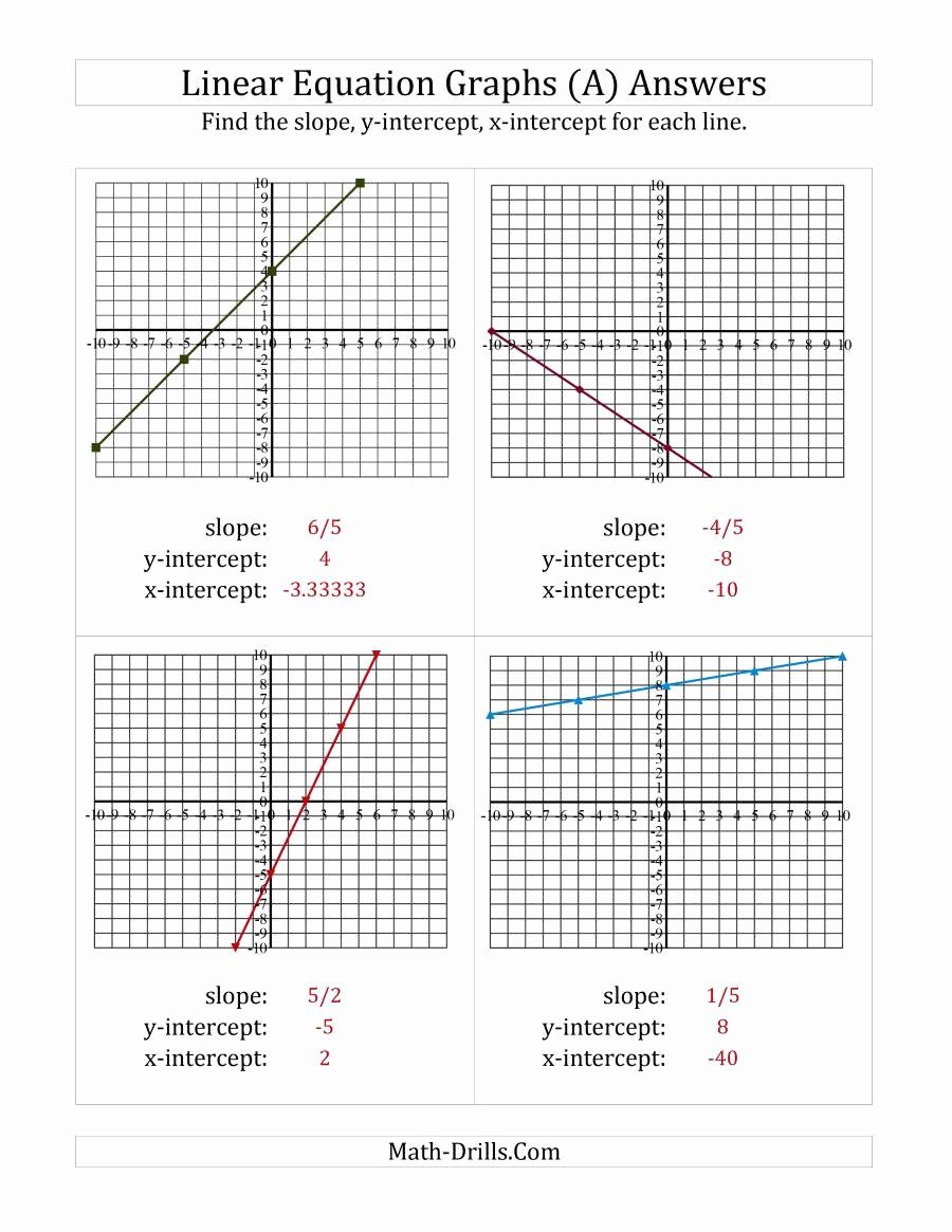 Slope From A Graph Worksheet Lovely Finding Slope and Intercepts From A Linear Equation Graph B