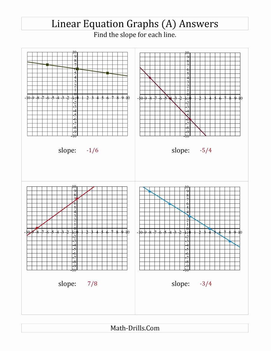 Slope From A Graph Worksheet Luxury Finding Slope From A Linear Equation Graph A