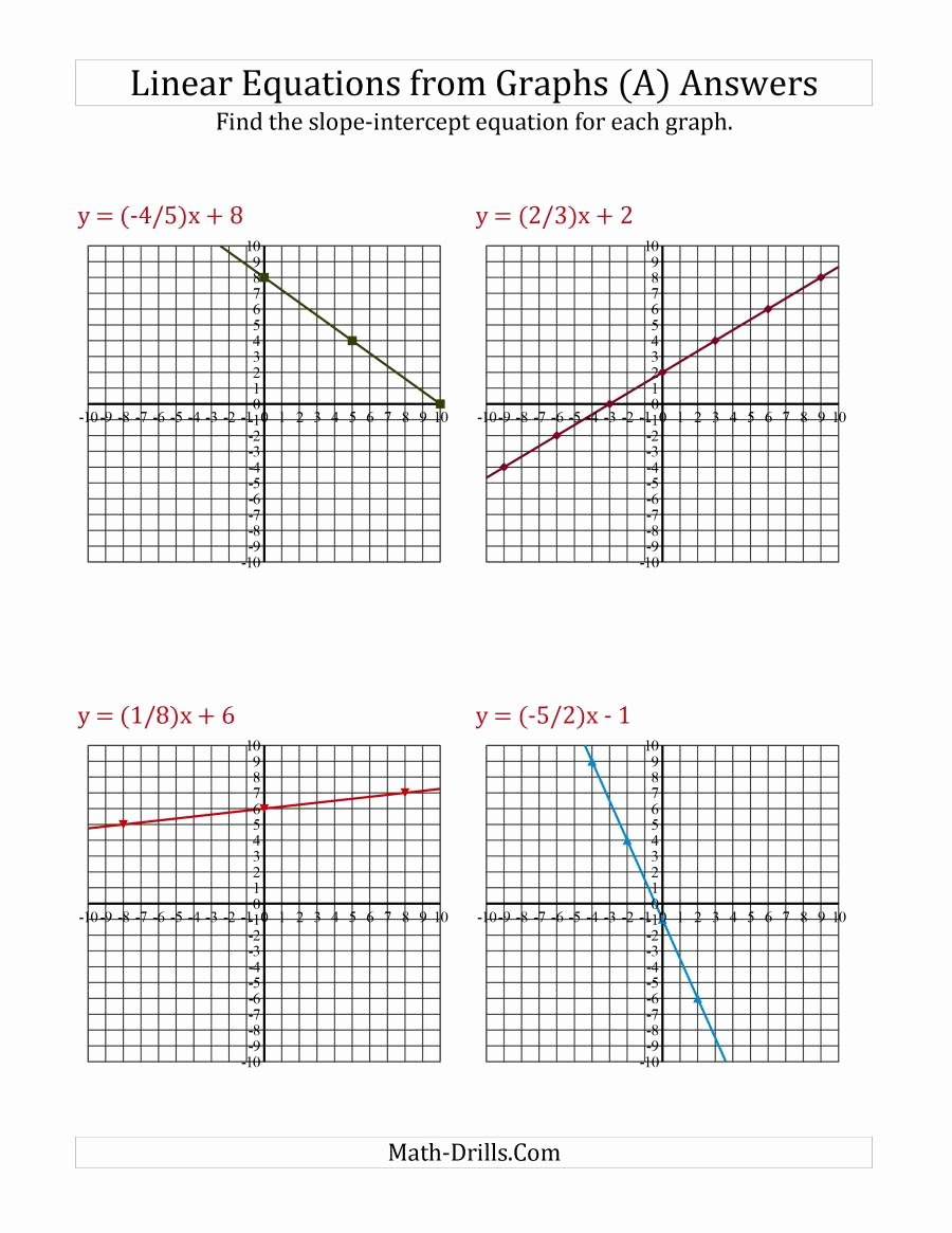 Slope From A Graph Worksheet New Find A Slope Intercept Equation From A Graph A