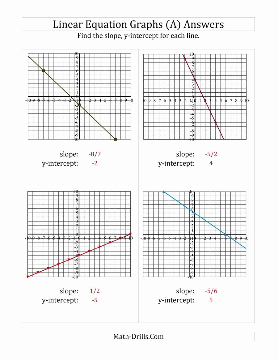 Slope From A Graph Worksheet New Finding Slope and Y Intercept From A Linear Equation Graph F