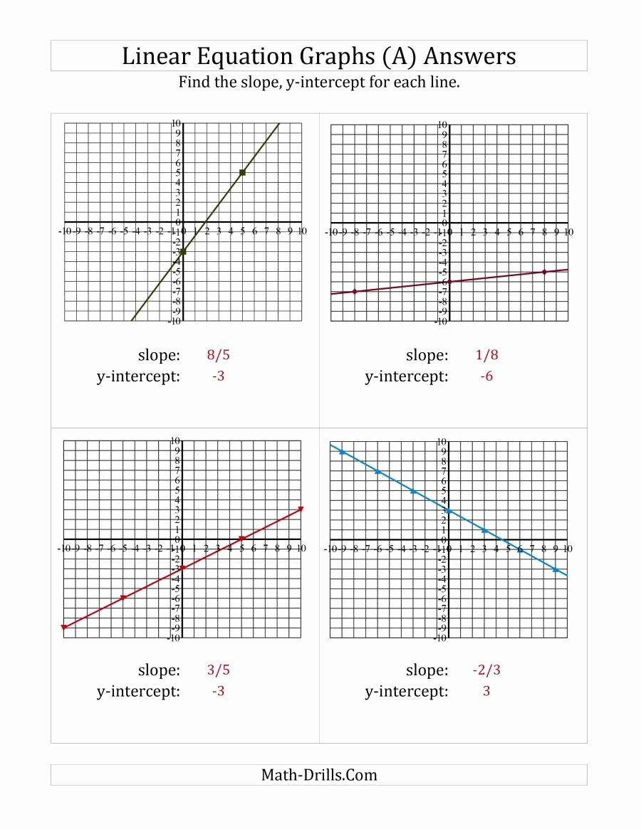 Slope Of A Line Worksheet Lovely Finding Slope and Y Intercept From A Linear Equation Graph A