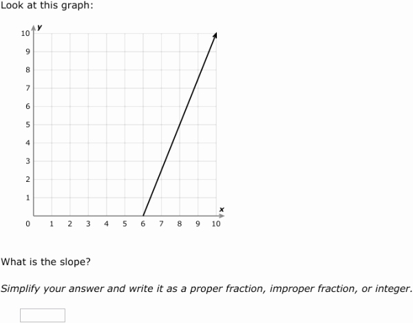 Slope Word Problems Worksheet Awesome Slope Problems 7th Grade Math Worksheets Slope Best Free