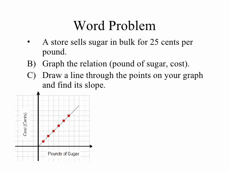 Slope Word Problems Worksheet Inspirational 8 3 Slope and Y Intercept