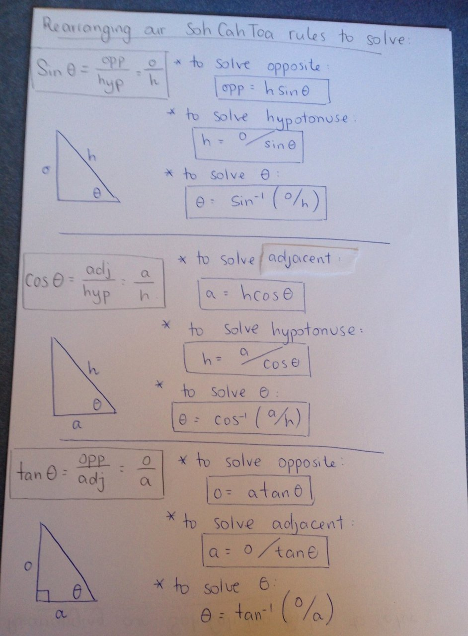 Soh Cah toa Worksheet Lovely Unit 2 Trigonometry