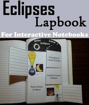 Solar and Lunar Eclipses Worksheet Awesome Space Science astronomy Lunar and solar Eclipses 2017