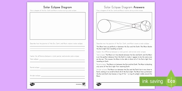 Solar and Lunar Eclipses Worksheet Beautiful solar Eclipse Diagram Worksheet Activity Sheet