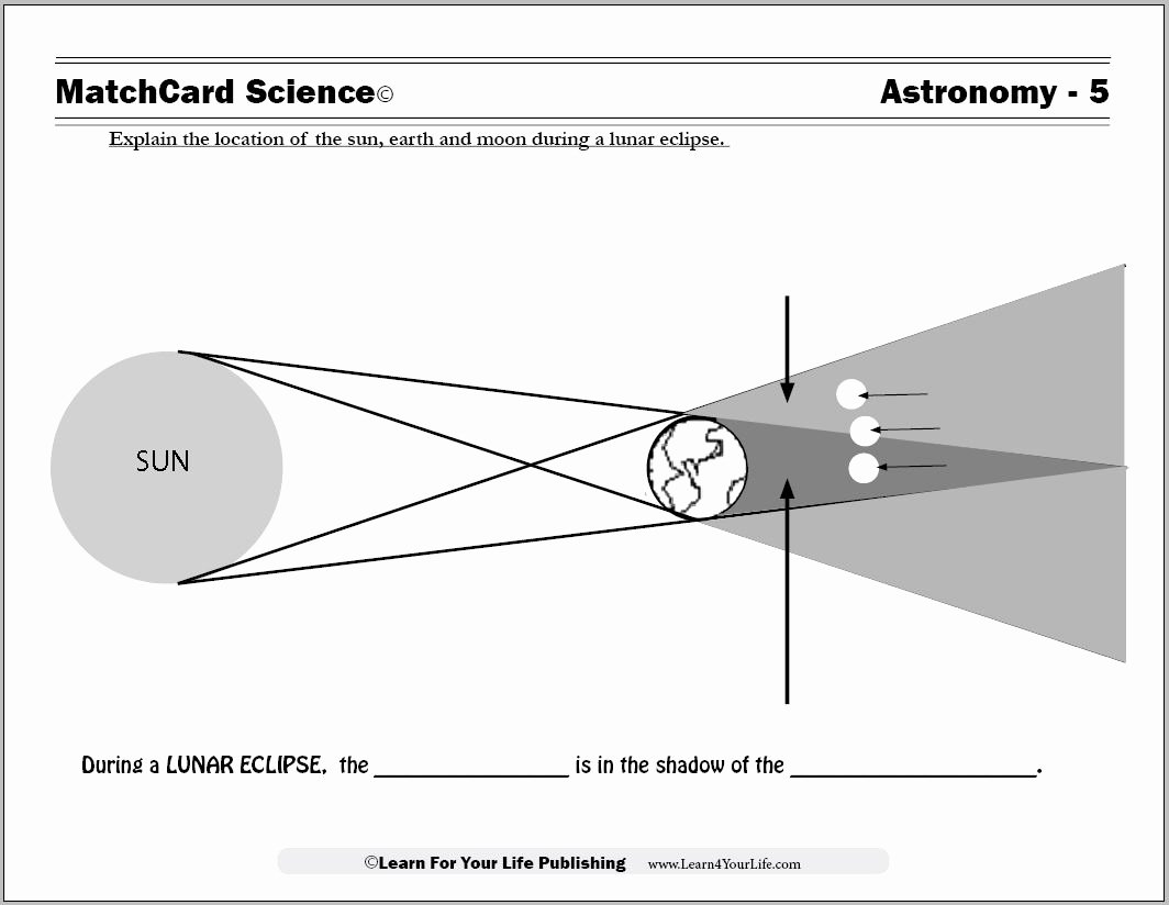 Solar and Lunar Eclipses Worksheet Elegant astronomy Worksheets