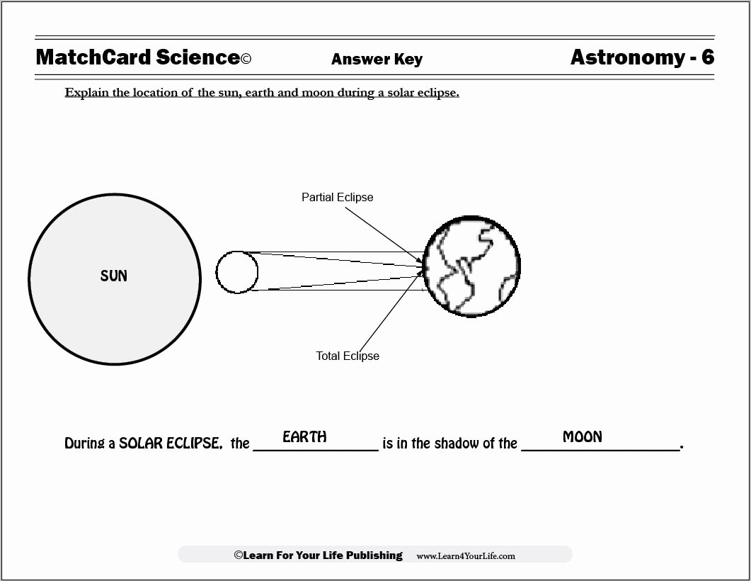 Solar and Lunar Eclipses Worksheet Unique solar and Lunar Eclipse Worksheets