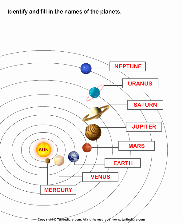 Solar System Worksheet Pdf Beautiful Planets Of solar System Worksheet Turtle Diary
