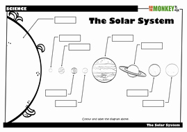 Solar System Worksheet Pdf Inspirational solar System Powerpoint and Worksheets by Bunyipblues