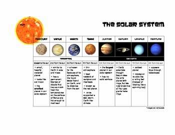 Solar System Worksheet Pdf Lovely solar System Planets Worksheet by Michele Wilhelm