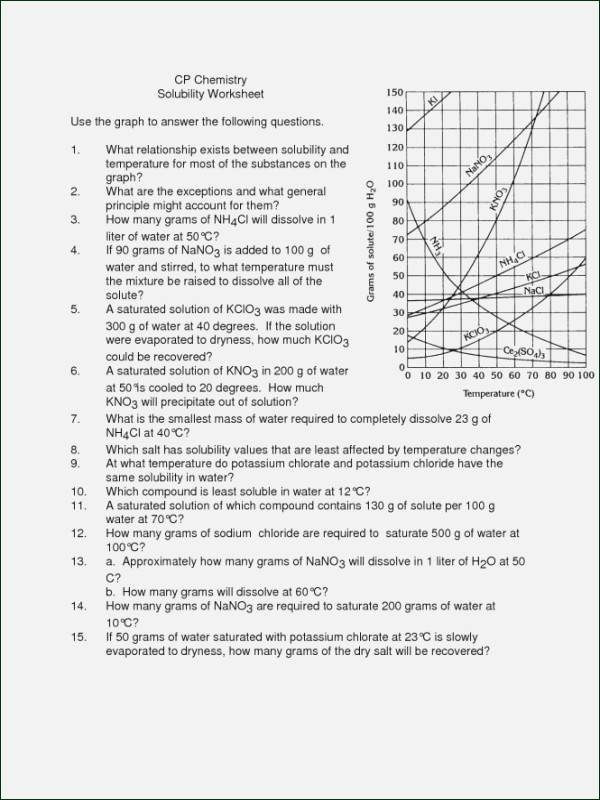 Solubility Graph Worksheet Answers Awesome solubility Curves Worksheet Answers