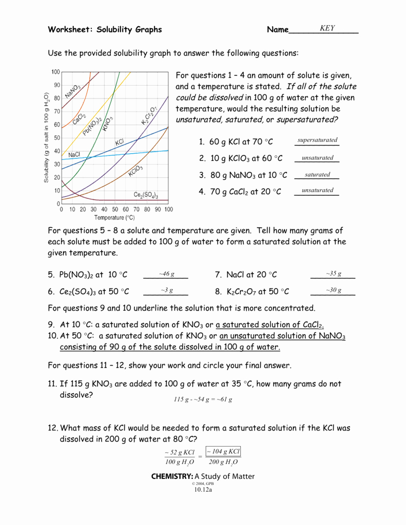 Solubility Graph Worksheet Answers Awesome Worksheet solubility Graphs Name Chemistry