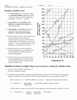 Solubility Graph Worksheet Answers Beautiful Cp Reading solubility Charts