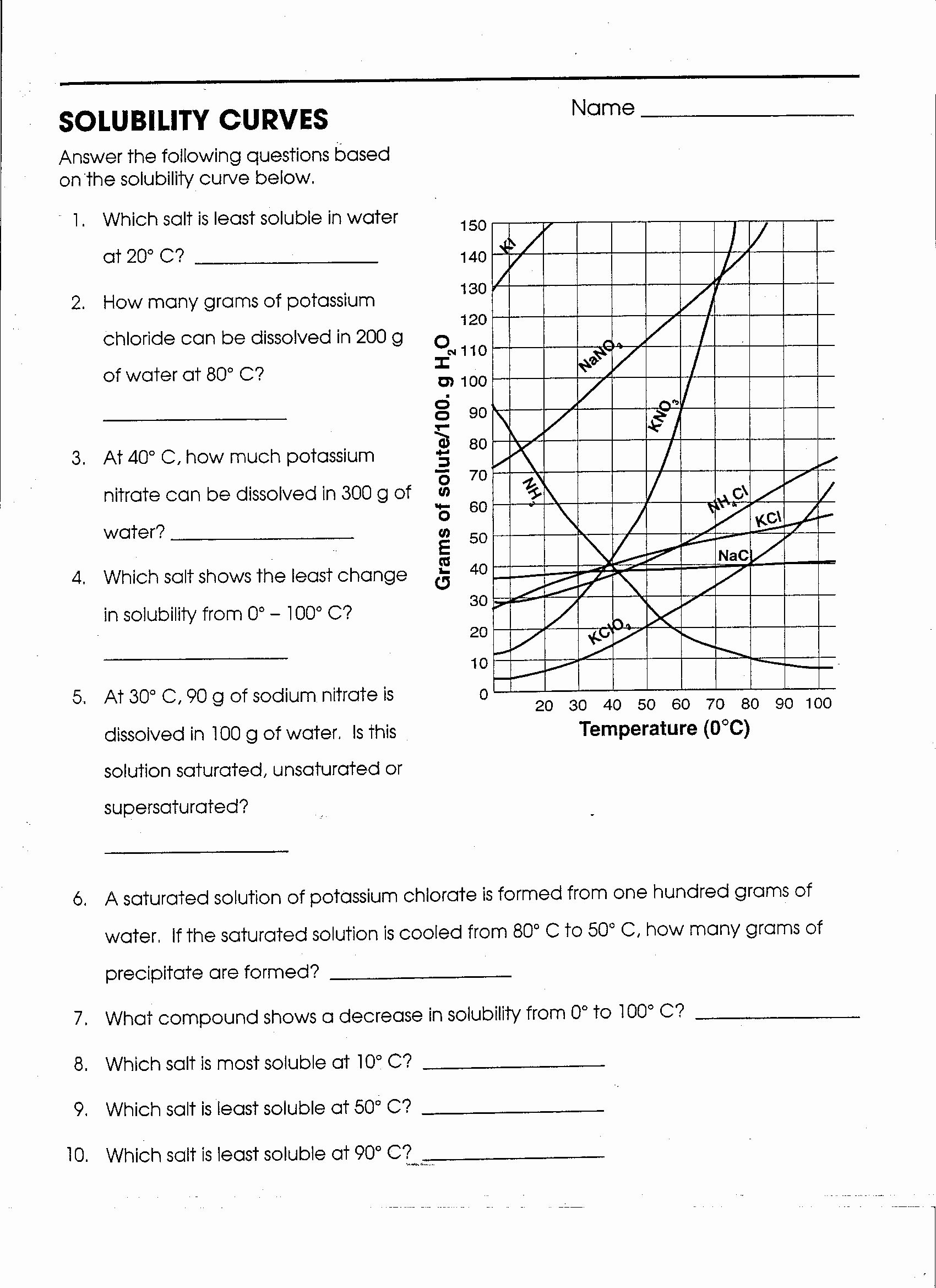 Solubility Graph Worksheet Answers Beautiful Gifted Chem – Spring