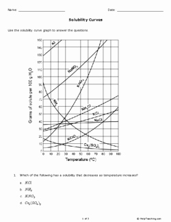 Solubility Graph Worksheet Answers Best Of solubility Curves Grade 9 Free Printable Tests and