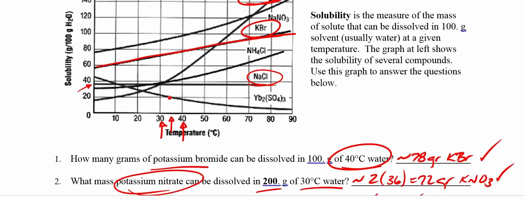 Solubility Graph Worksheet Answers Best Of solubility Graph Worksheet Answers the Best Worksheets