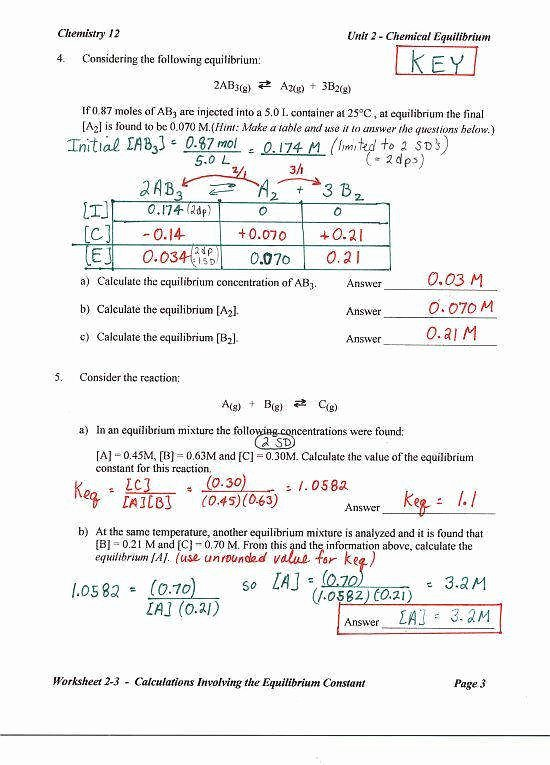 Solubility Graph Worksheet Answers Best Of solubility Worksheet