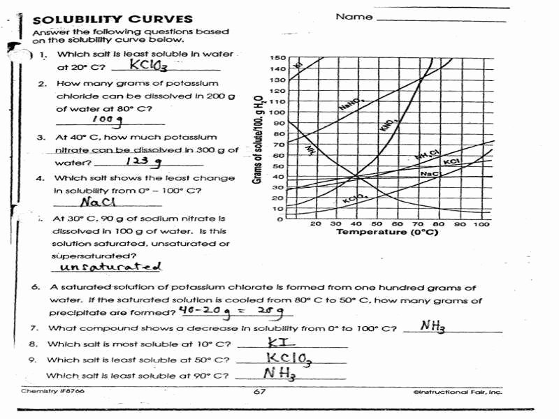 Solubility Graph Worksheet Answers Elegant solubility Worksheet