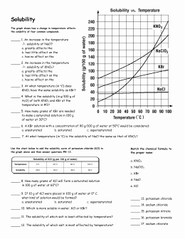 Solubility Graph Worksheet Answers Fresh solubility Graph Worksheet