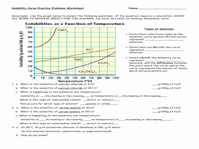 Solubility Graph Worksheet Answers Fresh solubility Worksheet