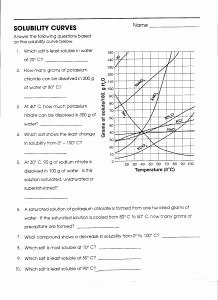 Solubility Graph Worksheet Answers Inspirational Gifted Chem – Spring