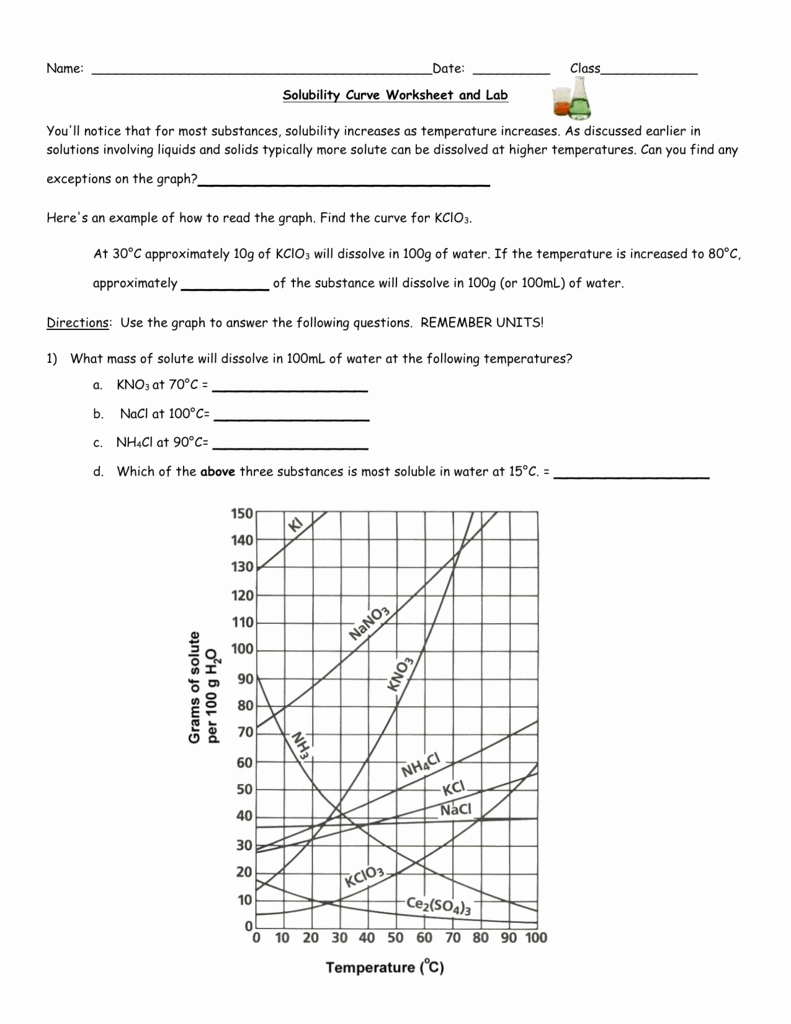 Solubility Graph Worksheet Answers Lovely solubility Curve Worksheet and Lab