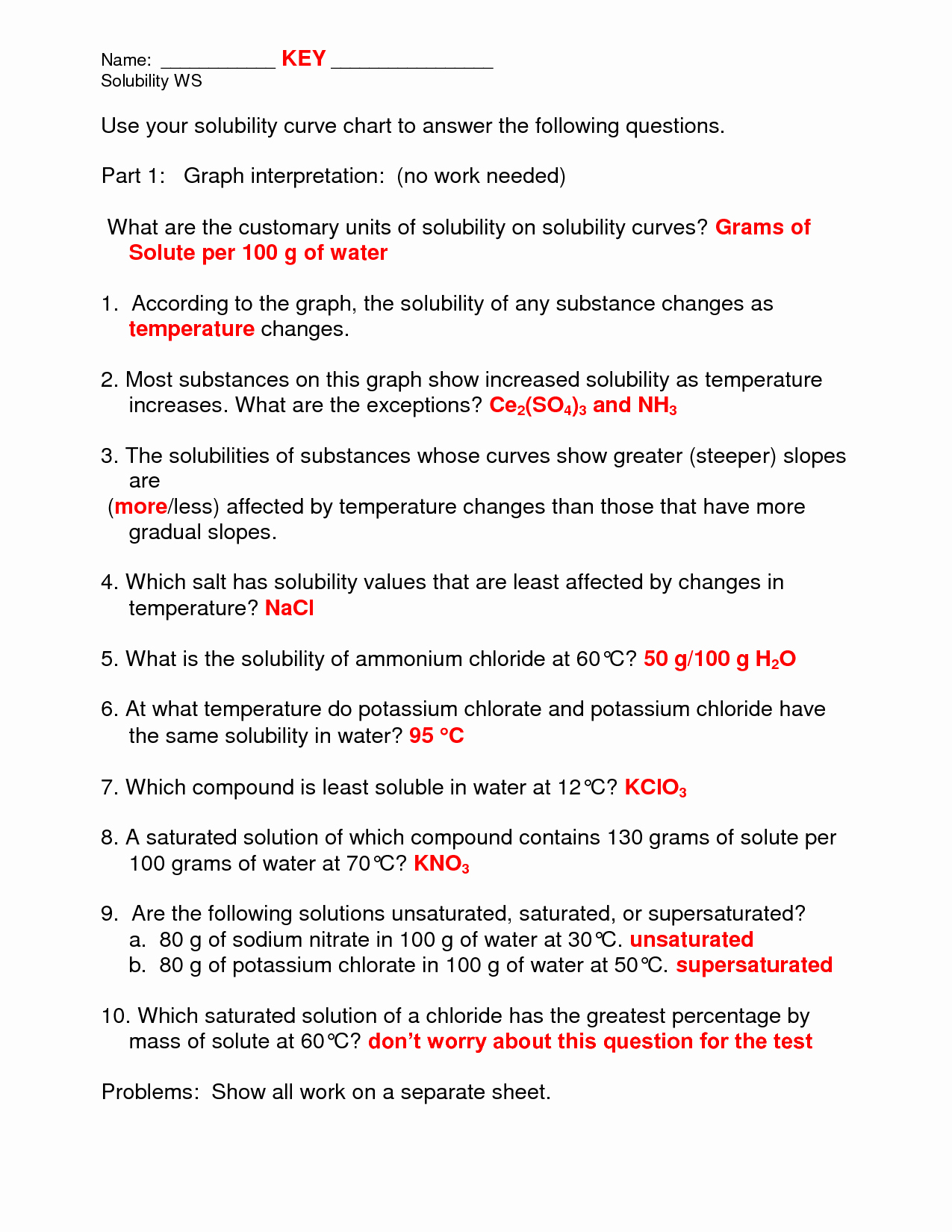Solubility Graph Worksheet Answers Luxury 14 Best Of Chemistry solubility Worksheet theory
