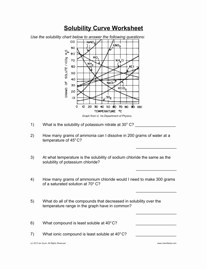 Solubility Graph Worksheet Answers Unique solubility Curve Worksheet