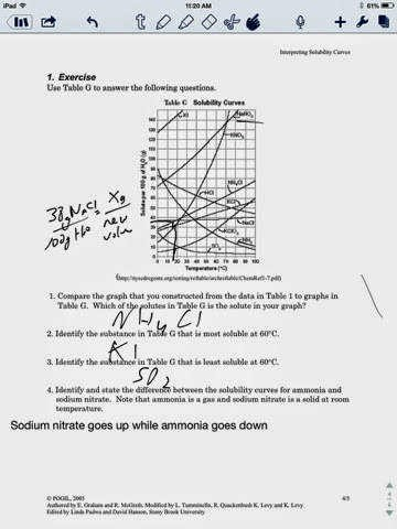 Solubility Graph Worksheet Answers Unique solubility Graph Worksheet Pdf Breadandhearth