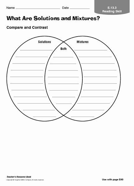 Solutions Colloids and Suspensions Worksheet Awesome What are solutions and Mixtures Graphic organizer for 3rd