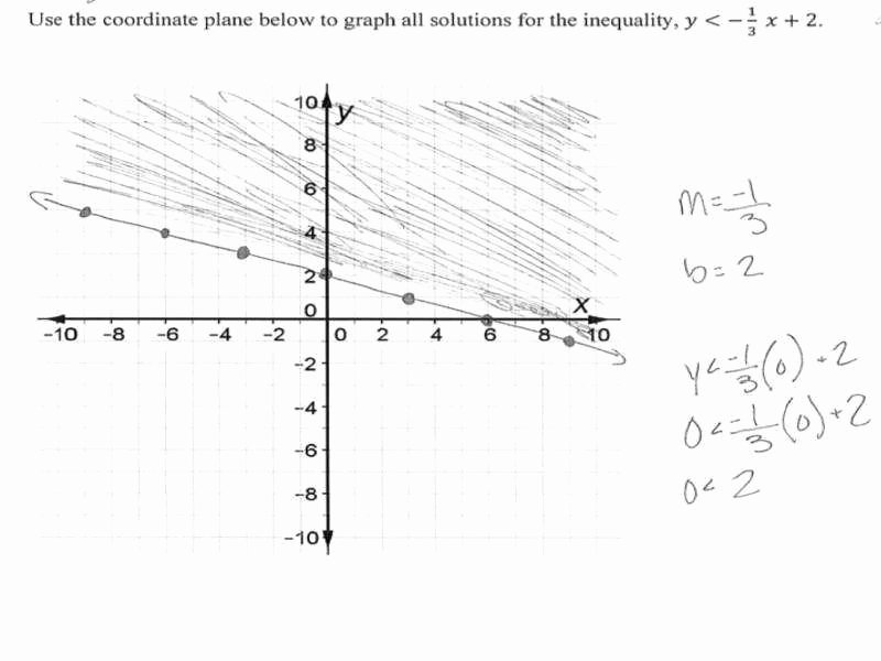 Solve and Graph Inequalities Worksheet Beautiful System Inequalities Worksheet