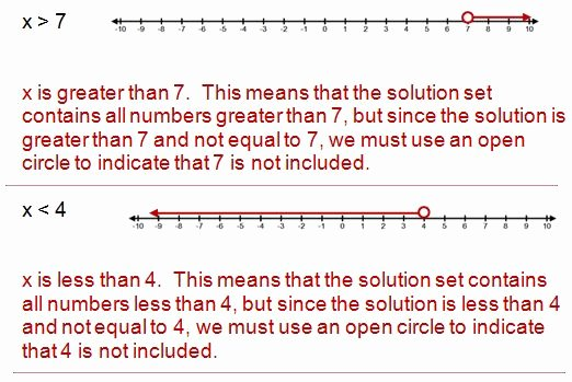 Solve and Graph Inequalities Worksheet Lovely How to solve Inequalities