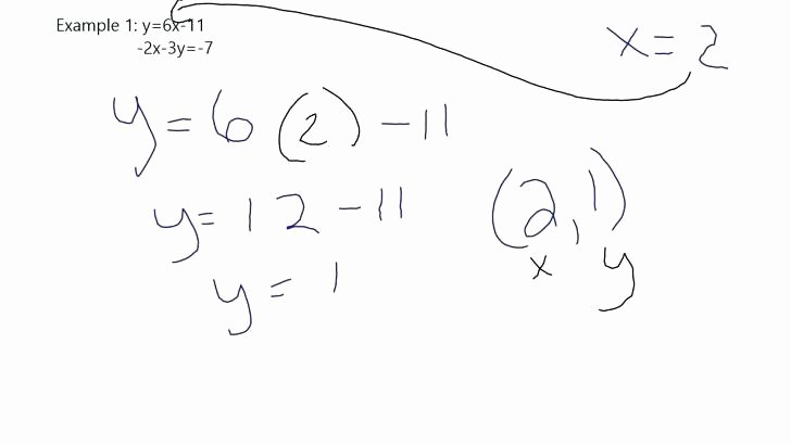 Solve by Elimination Worksheet Fresh solving Systems Equations by Elimination Worksheet