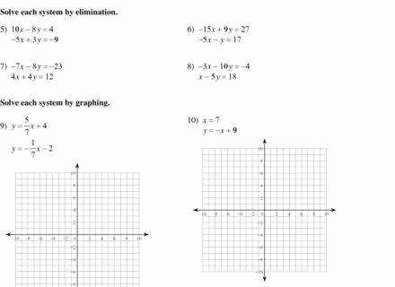 Solve by Elimination Worksheet Inspirational solving Systems Equations by Elimination Worksheet