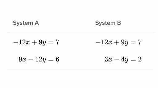 Solve by Elimination Worksheet Lovely solving Systems Equations by Elimination Worksheet